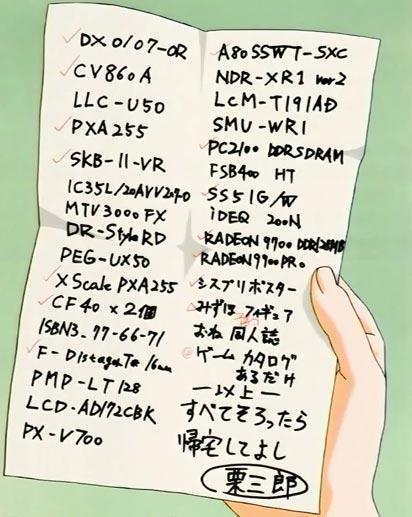 Kurika's Shopping List from Sumeba Miyako no Cosmos-sou: Dokkoider